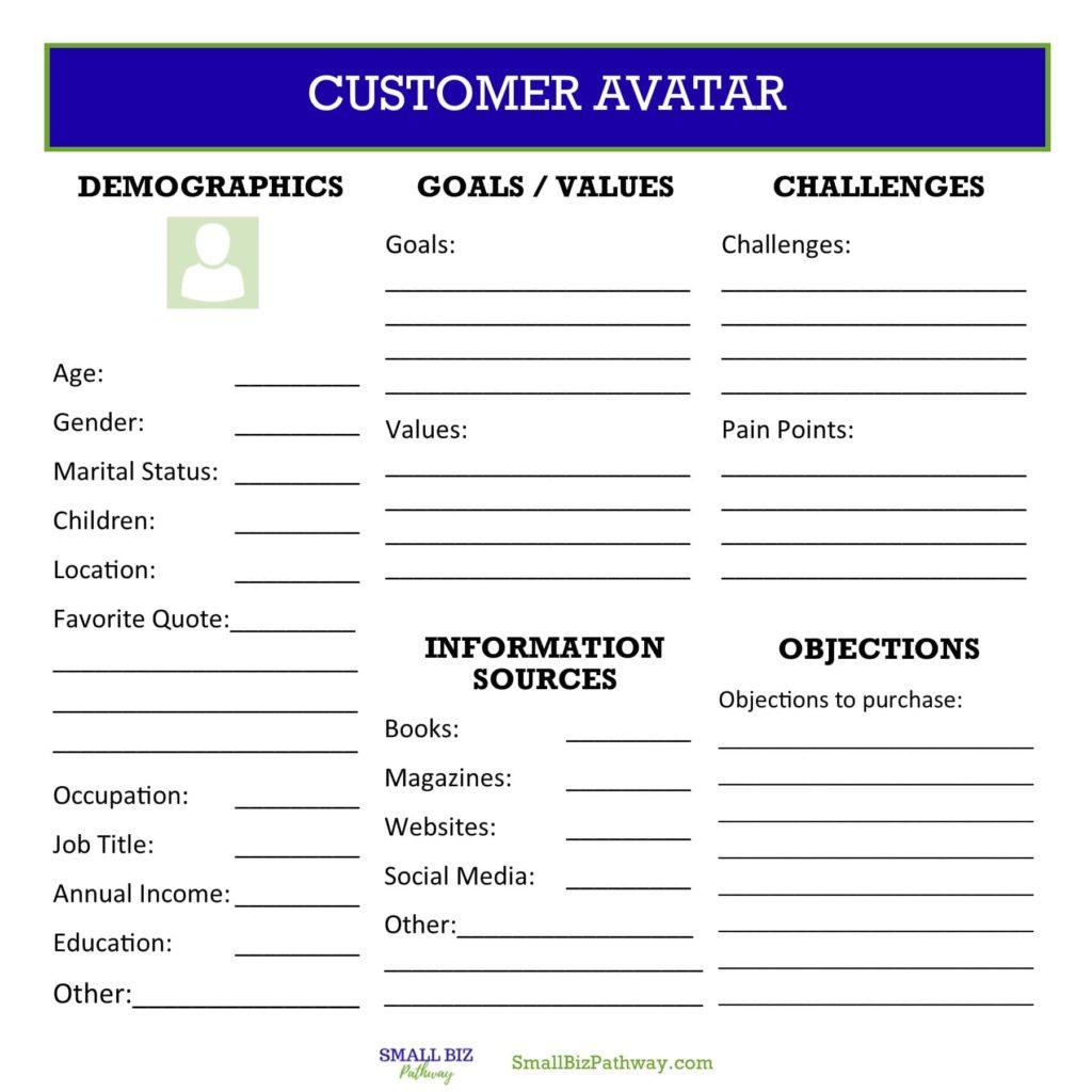 CREATING YOUR IDEAL CUSTOMER AVATAR - SmallBizPathway